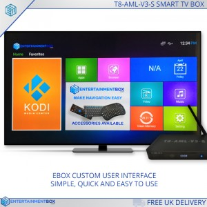 Droid TV box T8