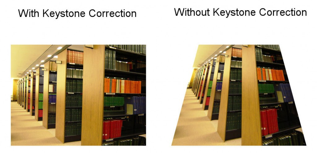Auto-keystone correction