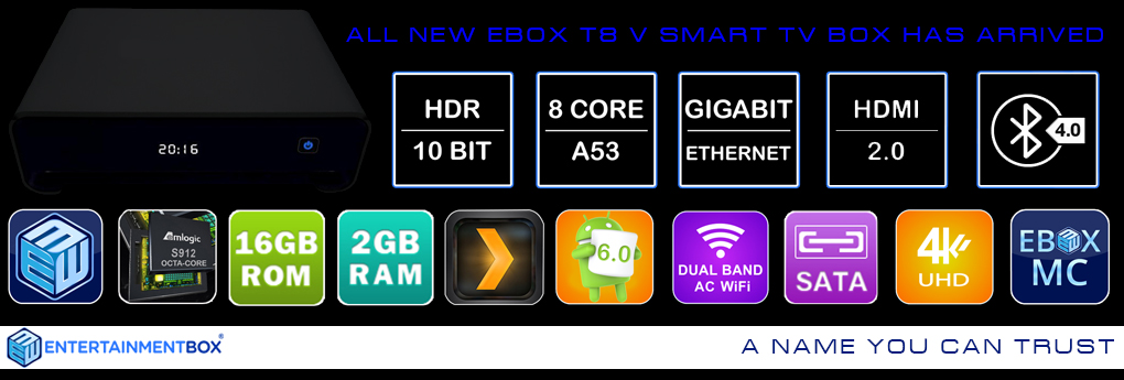 Most powerful TV box for apps