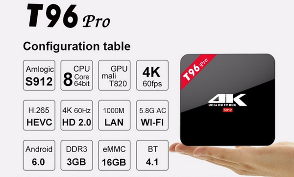 Latest Unuiga T96 Pro TV Box firmware Download Android 6.0