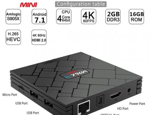 Latest M96X-II Mini TV Box Firmware Download latest Android 7.1