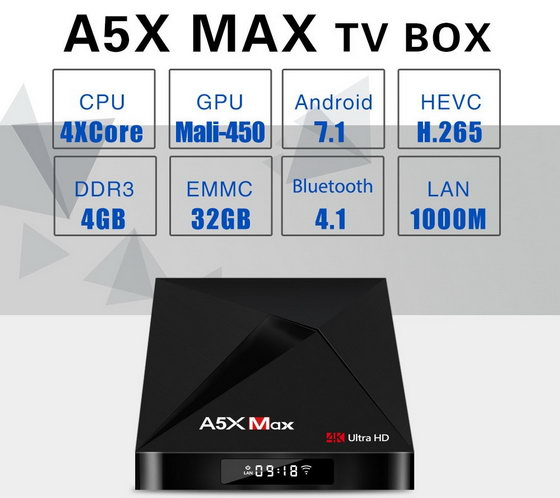 Latest A5X Max TV Box Firmware Download Android Oreo 8 1