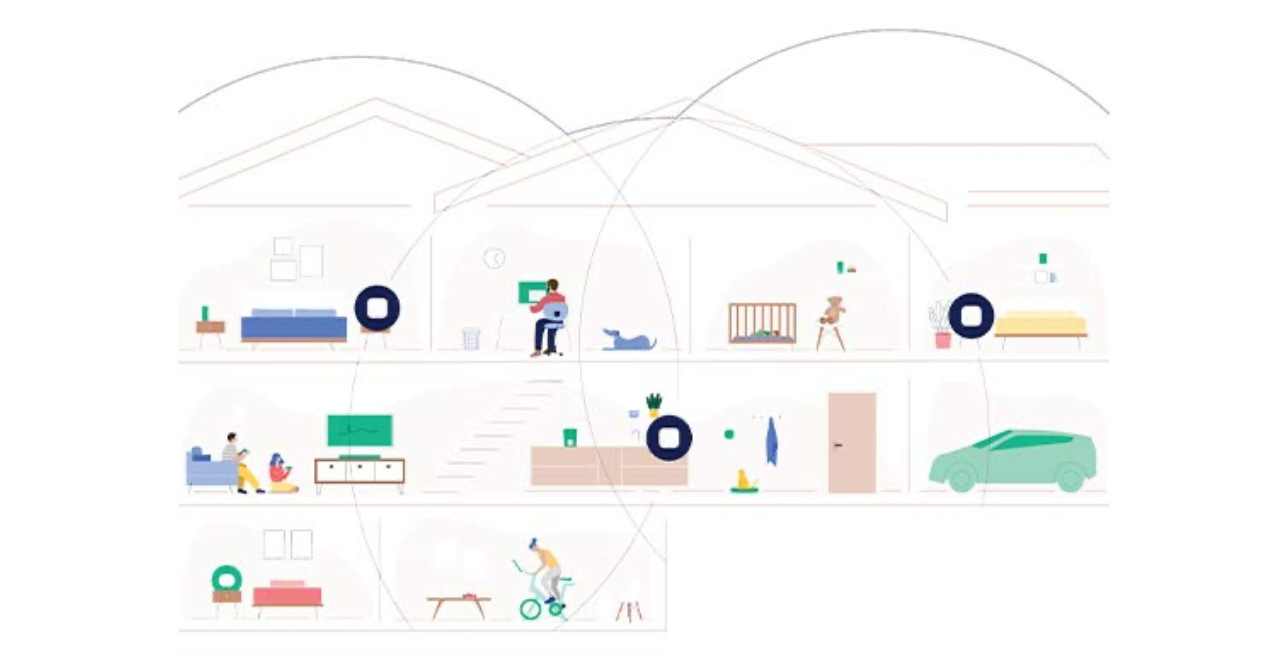 How mesh network works