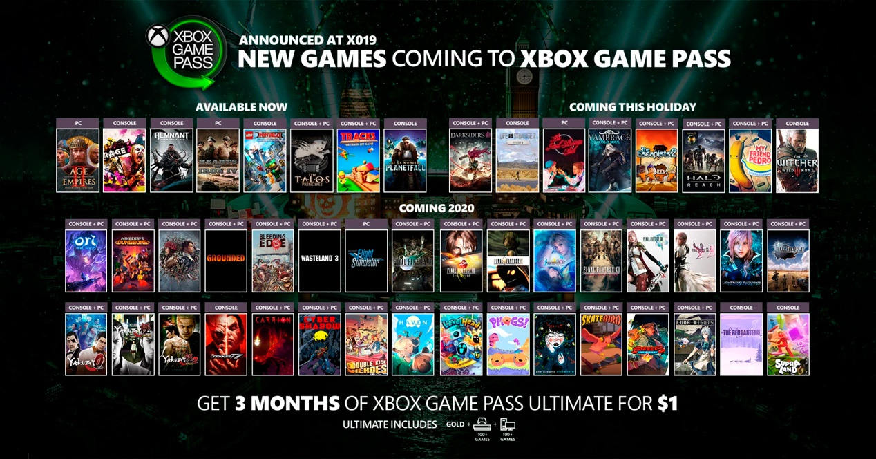 Xbox Game Pass continues to prove that each euro is worth its price